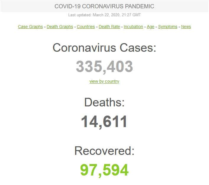 Short report of effect coronavirus on 22 march